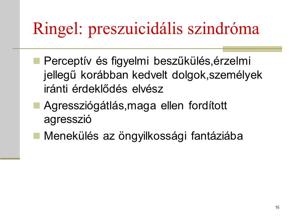 Ringel: preszuicidális szindróma