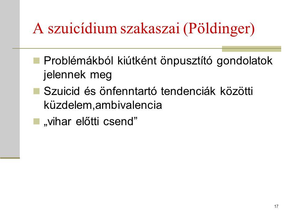 A szuicídium szakaszai (Pöldinger)