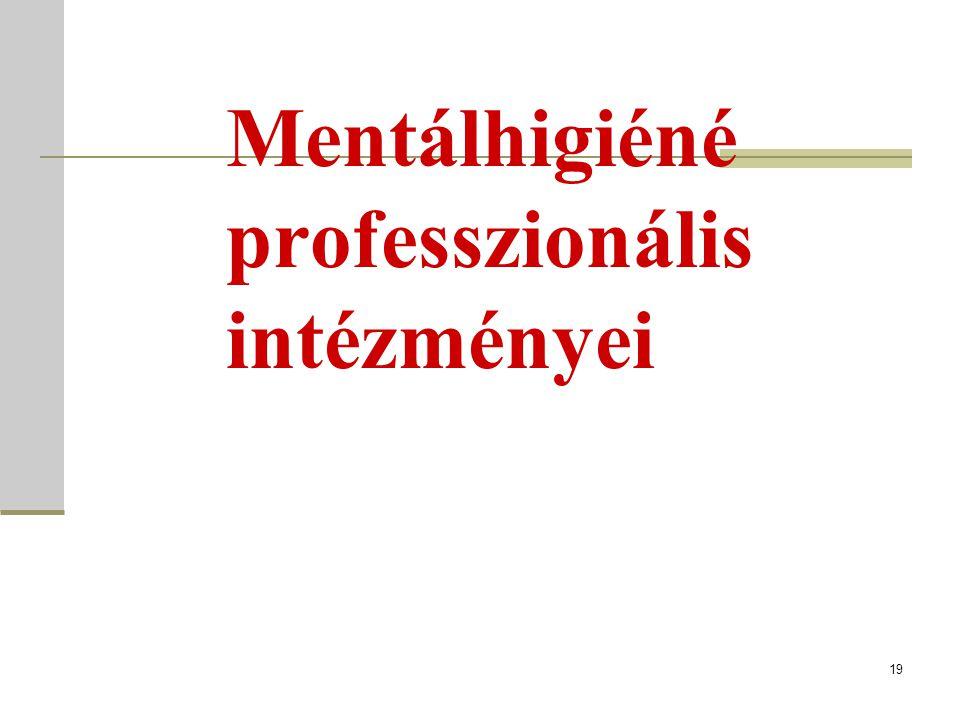 Mentálhigiéné professzionális intézményei