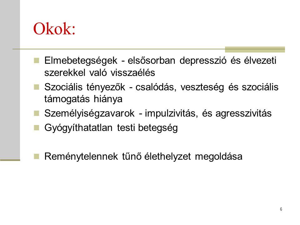 Okok: Elmebetegségek - elsősorban depresszió és élvezeti szerekkel való visszaélés.