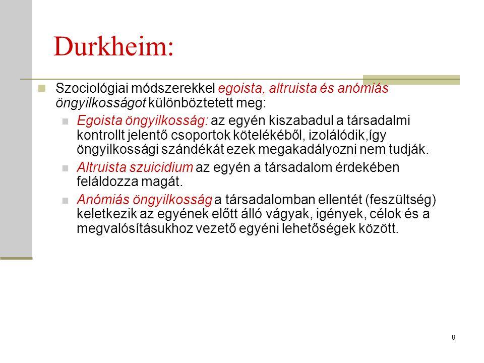 Durkheim: Szociológiai módszerekkel egoista, altruista és anómiás öngyilkosságot különböztetett meg: