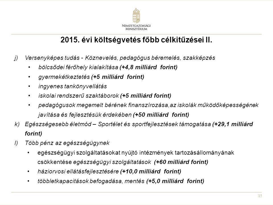 2015. évi költségvetés főbb célkitűzései II.