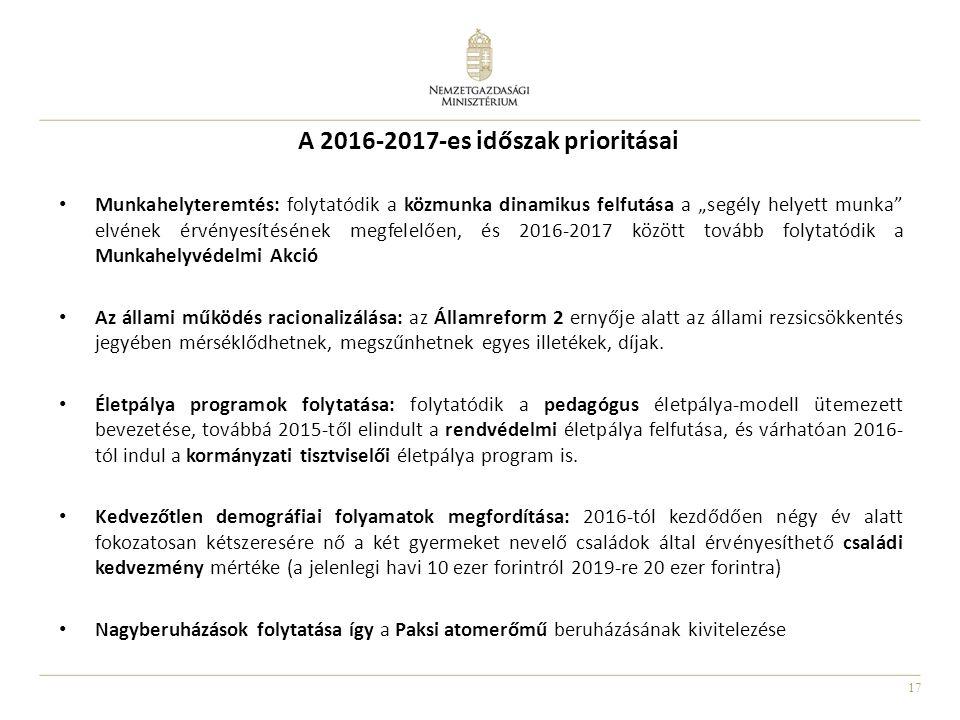 A 2016-2017-es időszak prioritásai