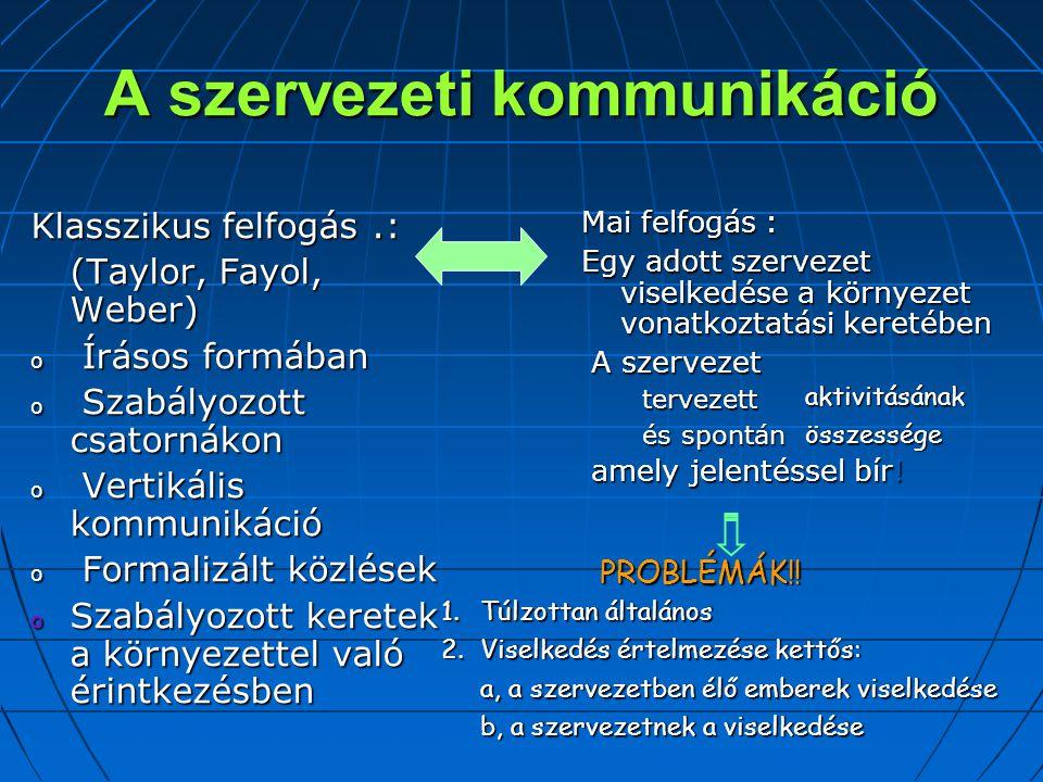 A szervezeti kommunikáció