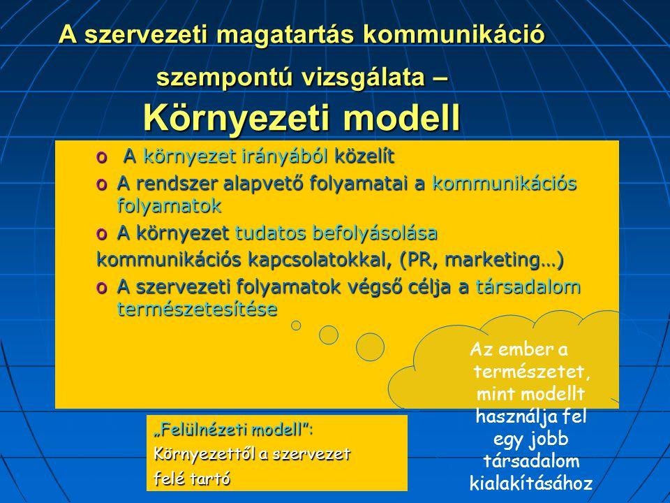 A szervezeti magatartás kommunikáció szempontú vizsgálata – Környezeti modell