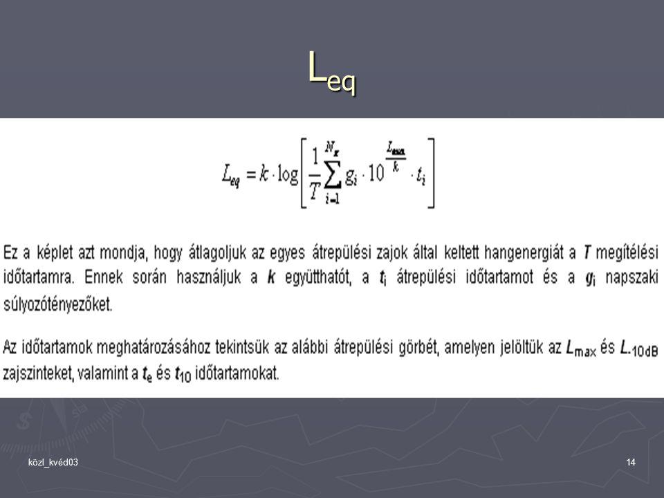Leq közl_kvéd03