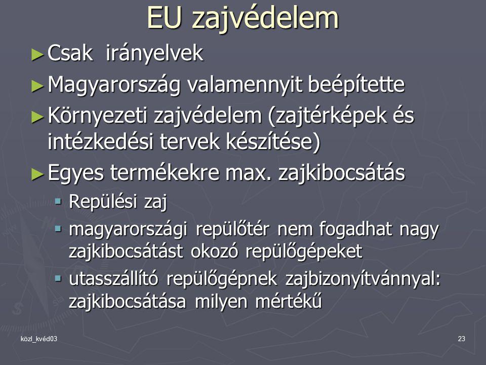 EU zajvédelem Csak irányelvek Magyarország valamennyit beépítette