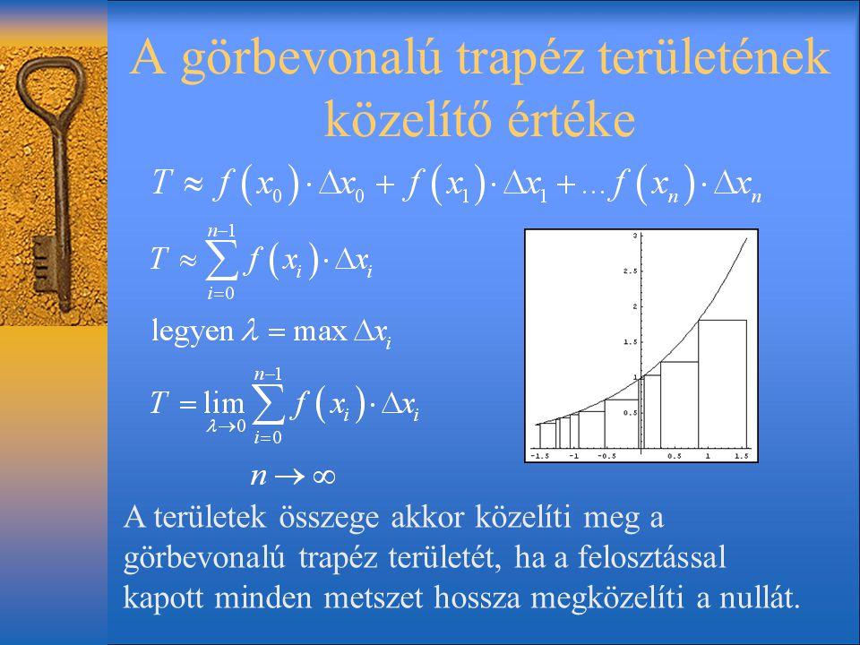 A görbevonalú trapéz területének közelítő értéke