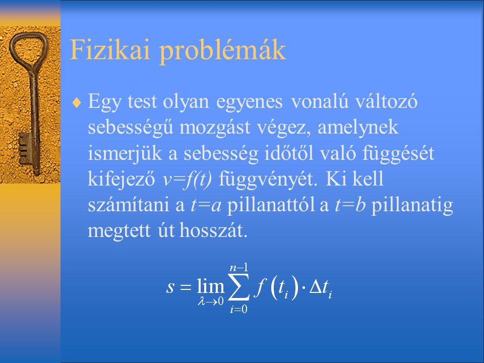 Fizikai problémák