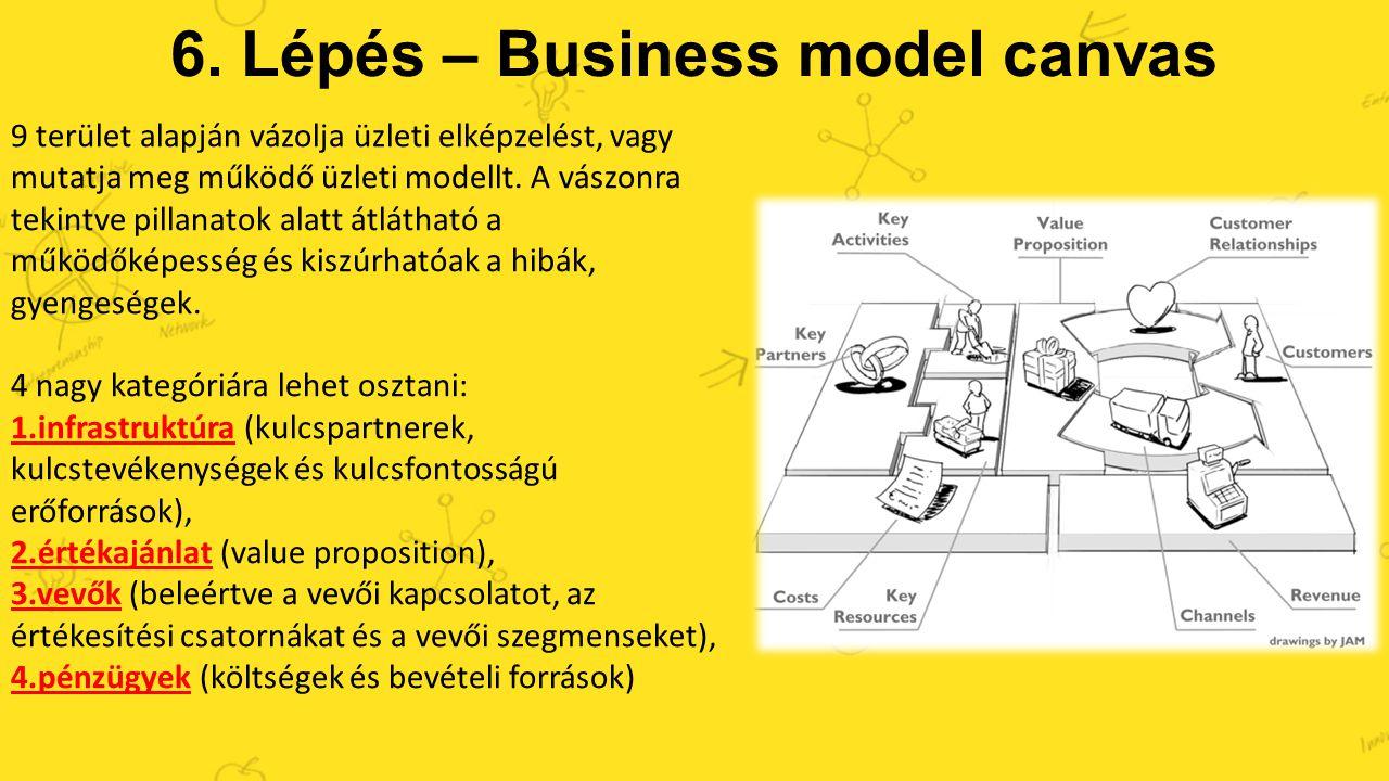6. Lépés – Business model canvas