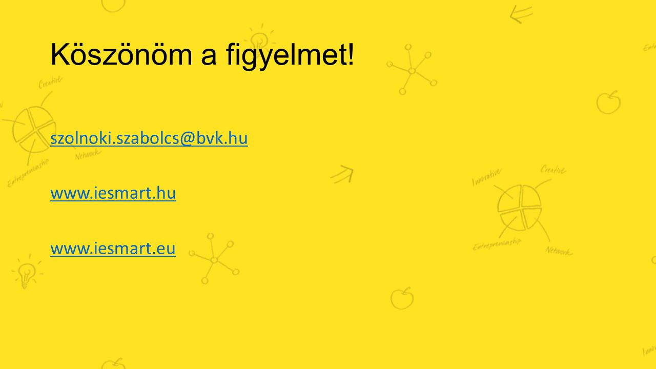 Köszönöm a figyelmet! szolnoki.szabolcs@bvk.hu www.iesmart.hu www.iesmart.eu