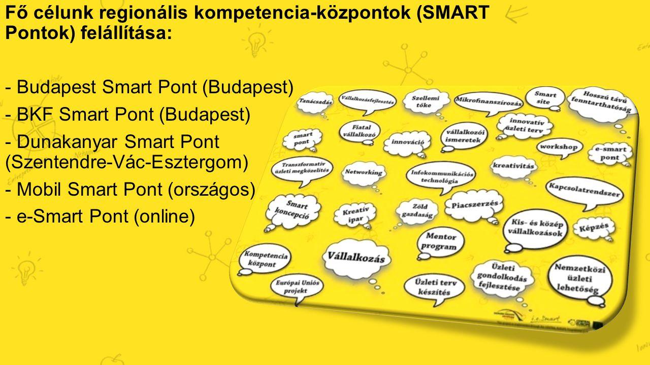 Fő célunk regionális kompetencia-központok (SMART Pontok) felállítása: - Budapest Smart Pont (Budapest) - BKF Smart Pont (Budapest) - Dunakanyar Smart Pont (Szentendre-Vác-Esztergom) - Mobil Smart Pont (országos) - e-Smart Pont (online)
