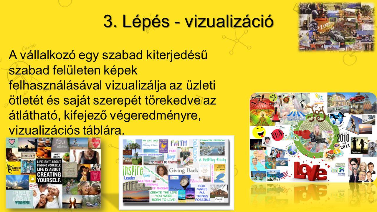 3. Lépés - vizualizáció