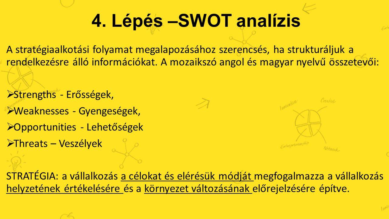 4. Lépés –SWOT analízis
