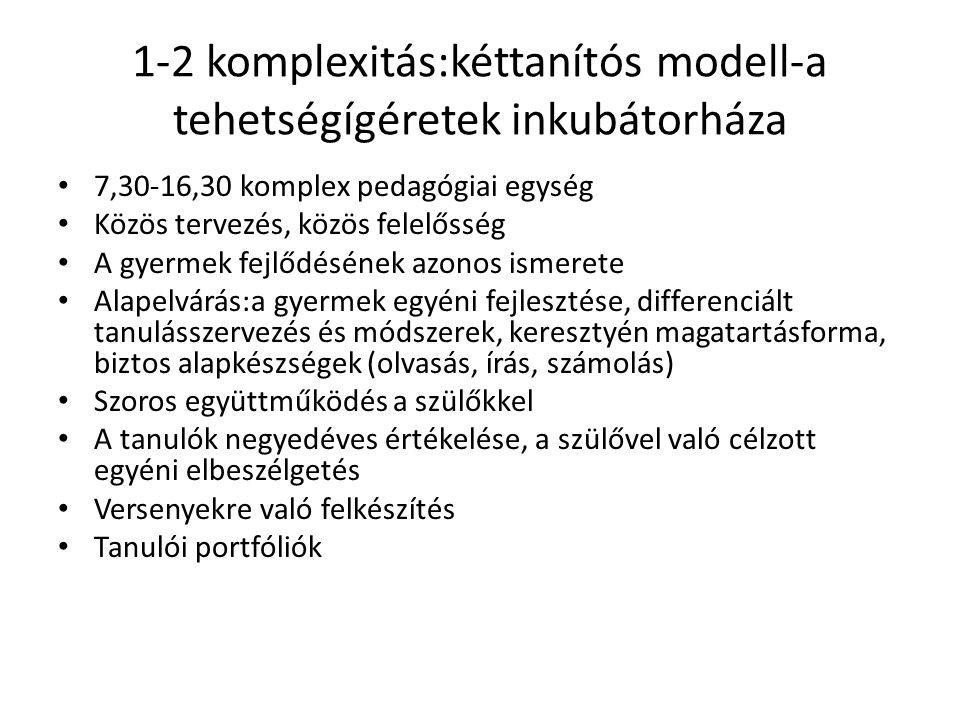 1-2 komplexitás:kéttanítós modell-a tehetségígéretek inkubátorháza