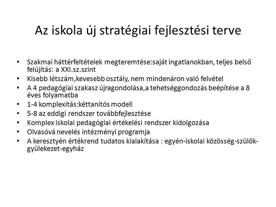 Az iskola új stratégiai fejlesztési terve