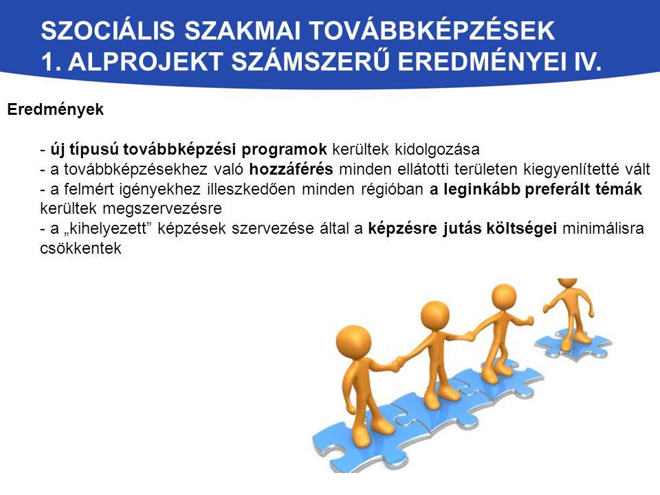 Szociális szakmai továbbképzések 1. alprojekt számszerű eredményei IV.