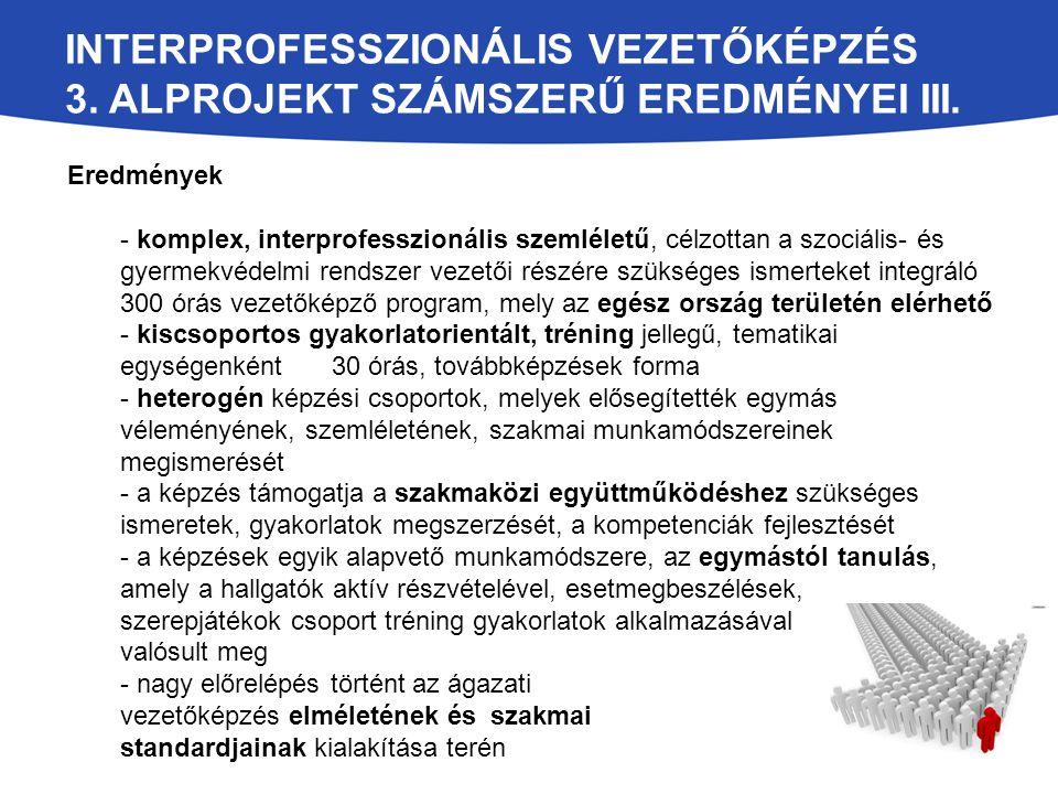 Interprofesszionális vezetőképzés 3. alprojekt számszerű eredményei Iii.