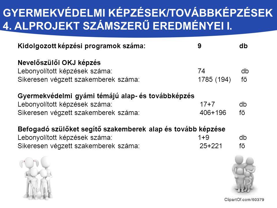 GyermekvédelmI Képzések/továbbképzések 4