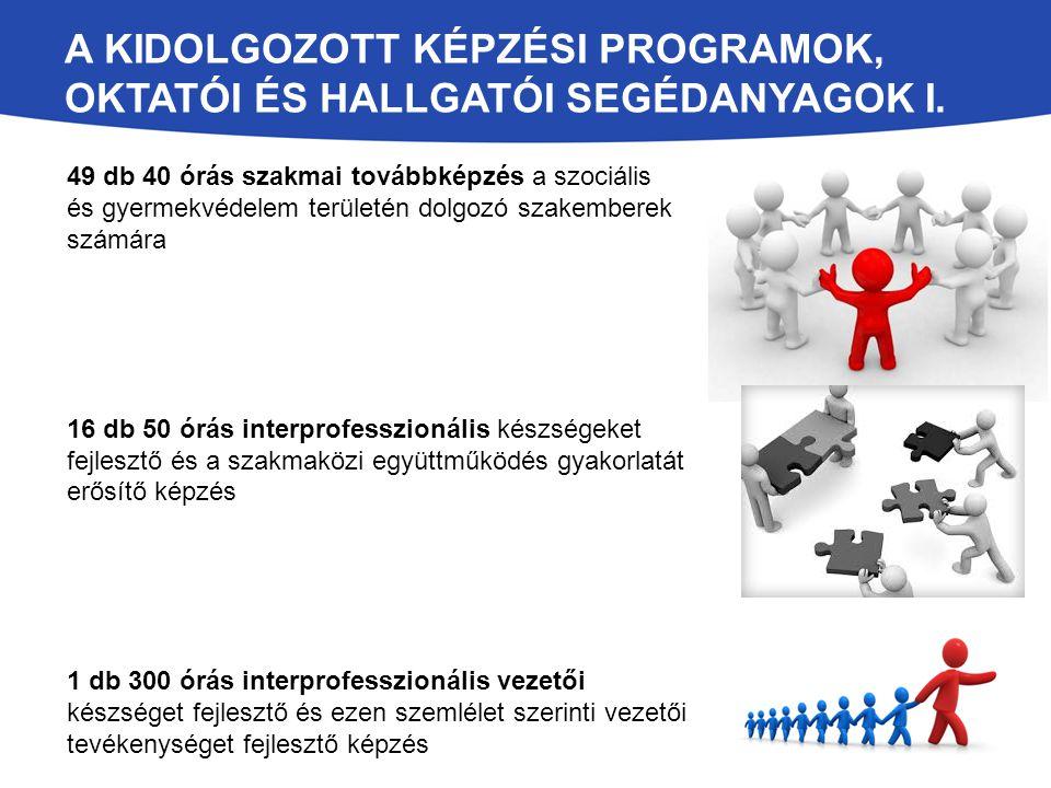 A kidolgozott képzési programok, oktatói és hallgatói segédanyagok I.