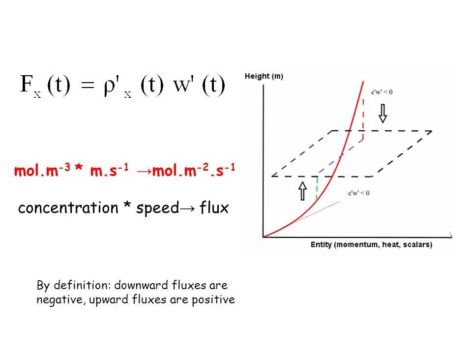 concentration * speed→ flux