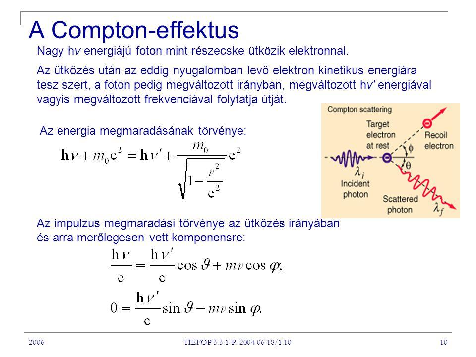A Compton-effektus Nagy hv energiájú foton mint részecske ütközik elektronnal.