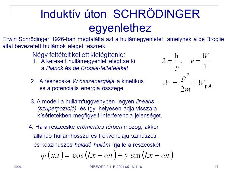 Induktív úton SCHRÖDINGER egyenlethez