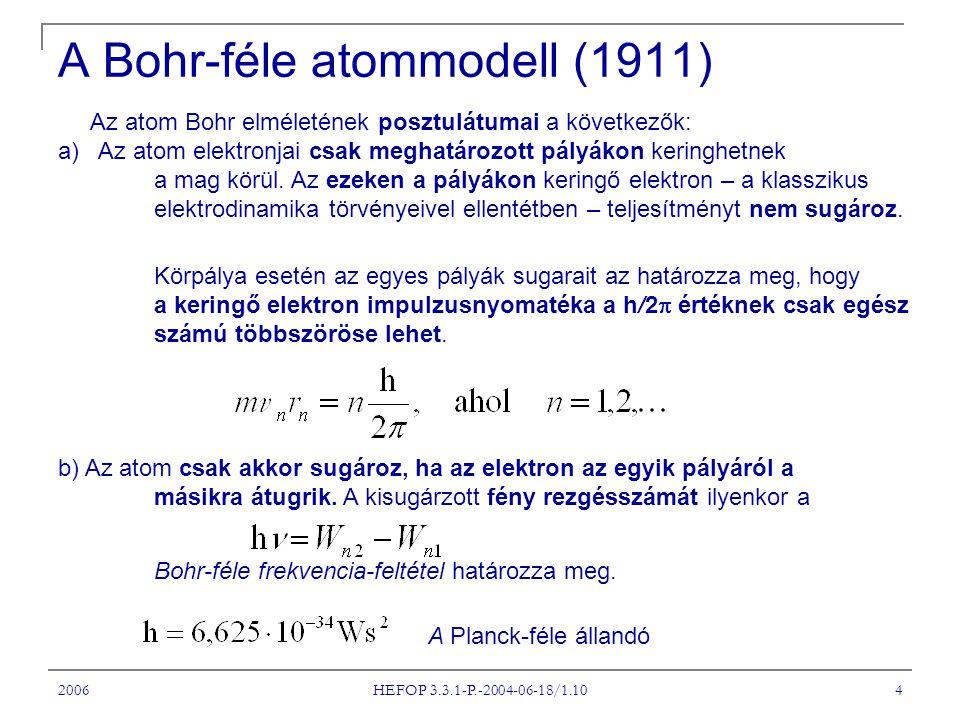 A Bohr-féle atommodell (1911)