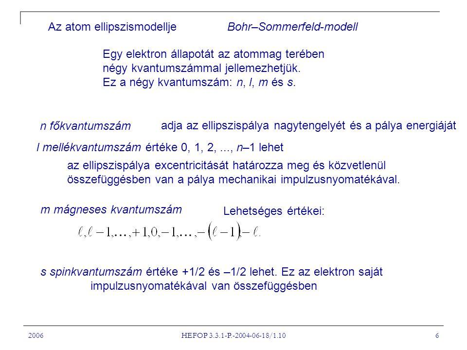 Az atom ellipszismodellje Bohr–Sommerfeld-modell