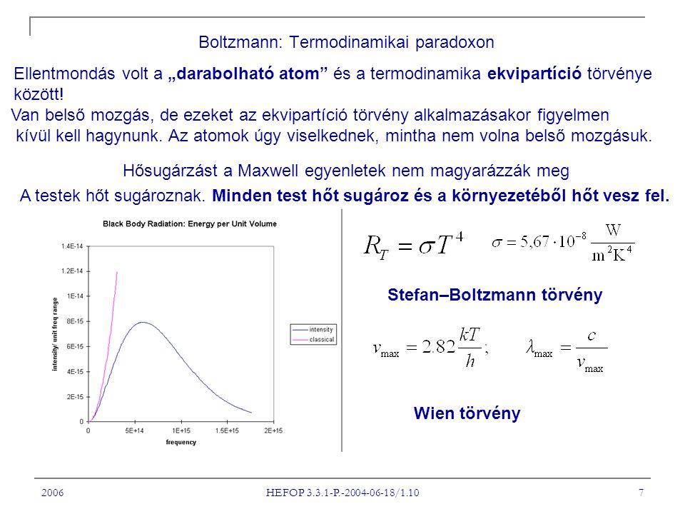 Boltzmann: Termodinamikai paradoxon