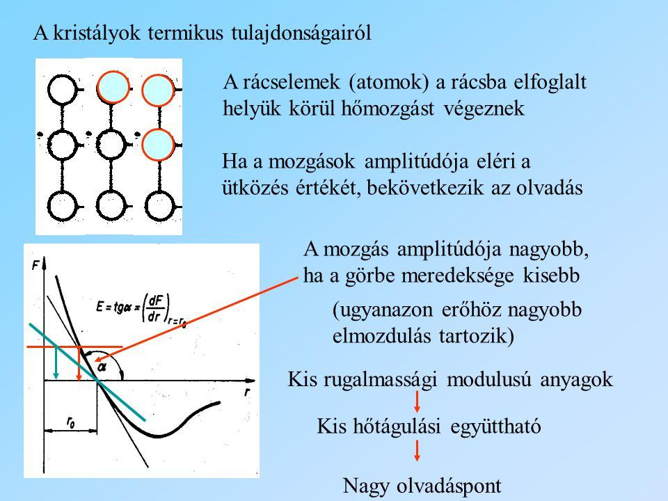 A kristályok termikus tulajdonságairól