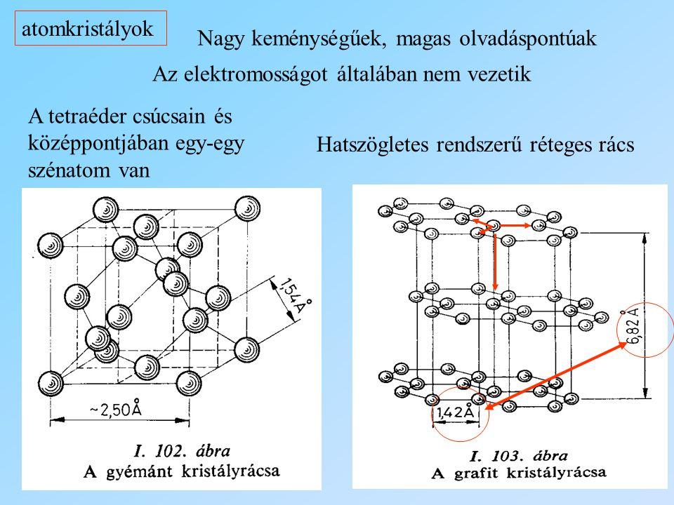 atomkristályok Nagy keménységűek, magas olvadáspontúak. Az elektromosságot általában nem vezetik.
