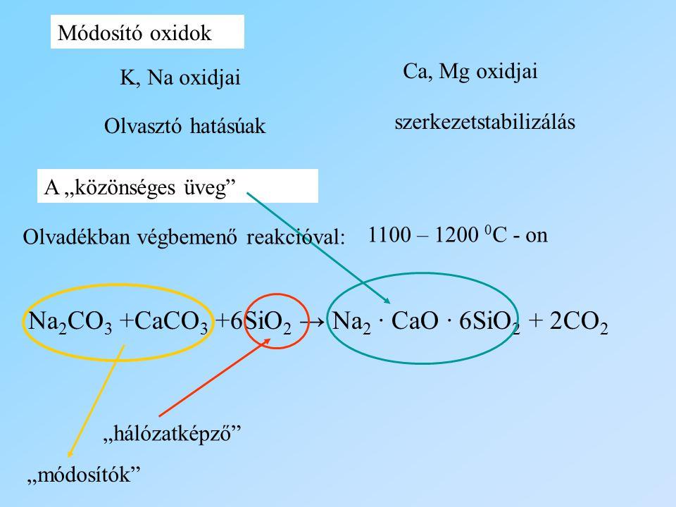 Na2CO3 +CaCO3 +6SiO2 → Na2 ∙ CaO ∙ 6SiO2 + 2CO2