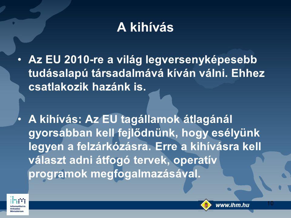 A kihívás Az EU 2010-re a világ legversenyképesebb tudásalapú társadalmává kíván válni. Ehhez csatlakozik hazánk is.
