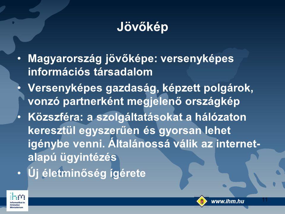 Jövőkép Magyarország jövőképe: versenyképes információs társadalom