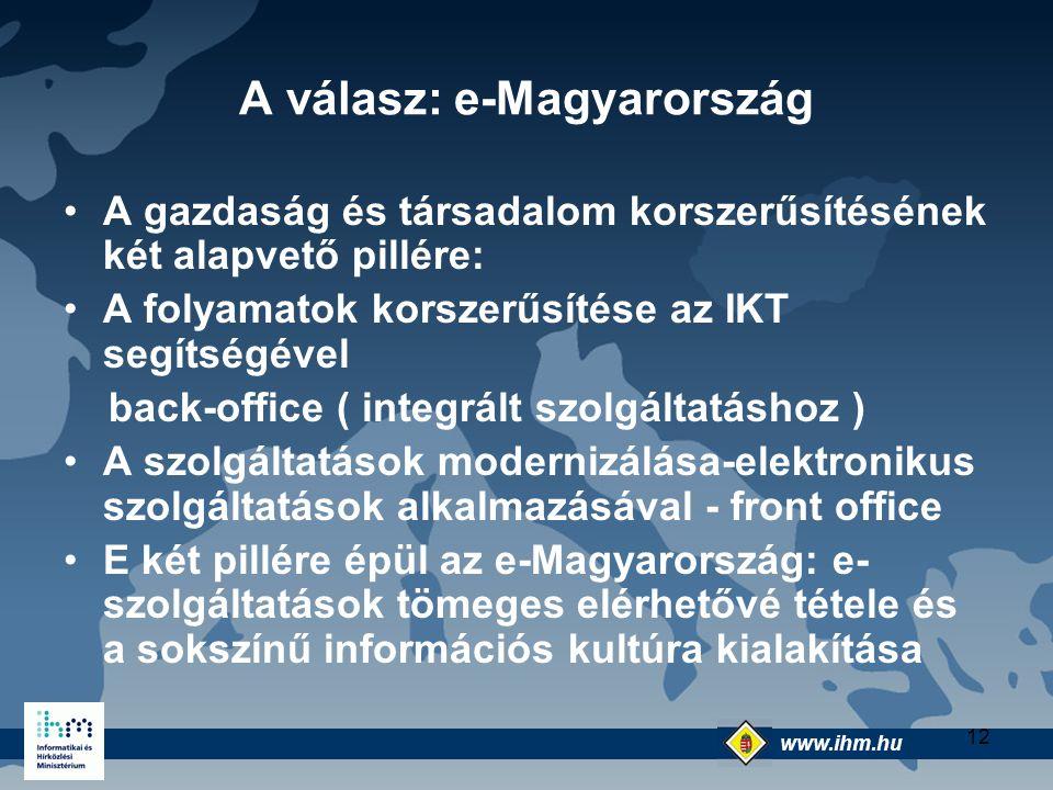 A válasz: e-Magyarország