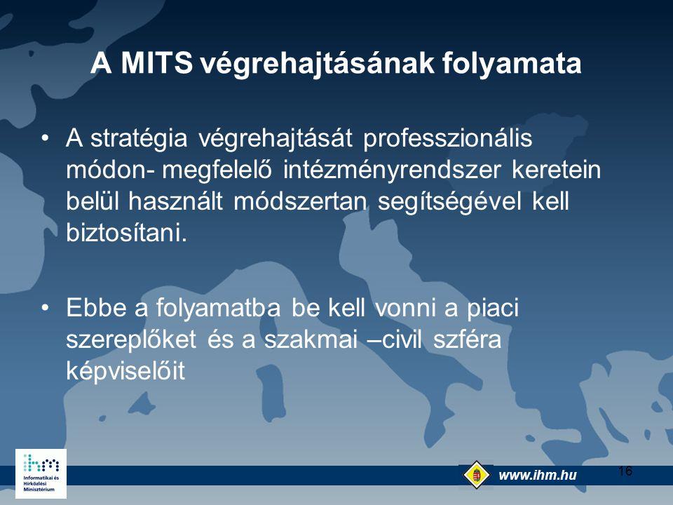 A MITS végrehajtásának folyamata