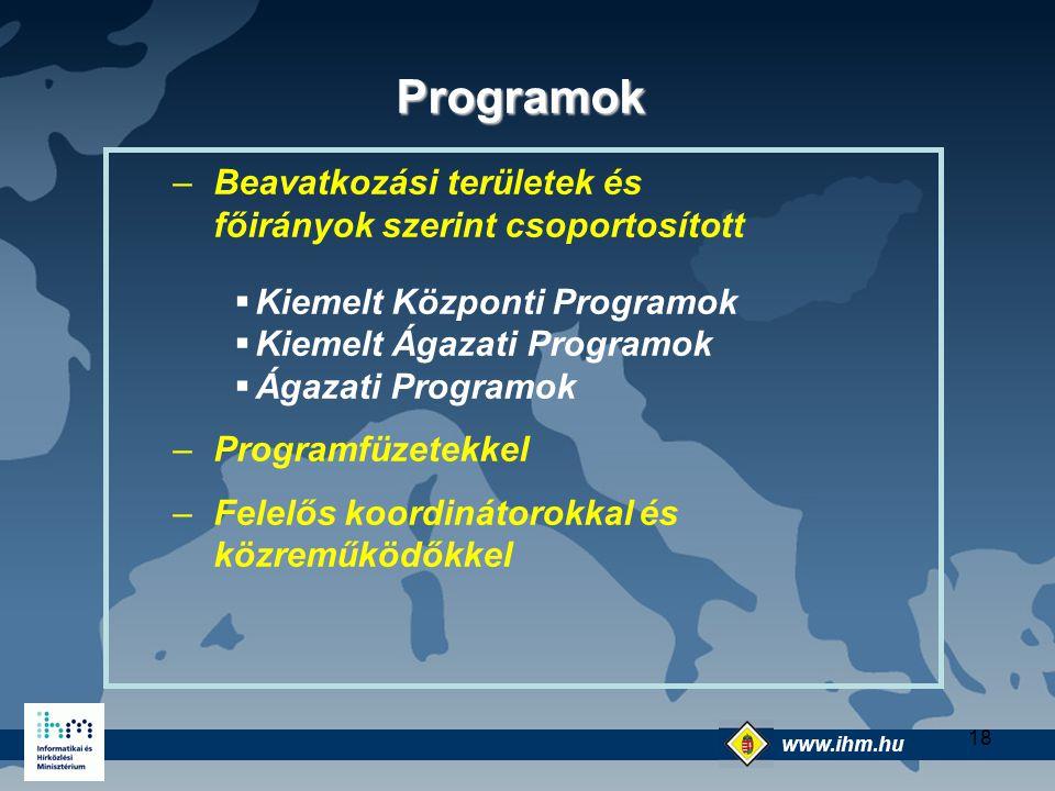 Programok Beavatkozási területek és főirányok szerint csoportosított
