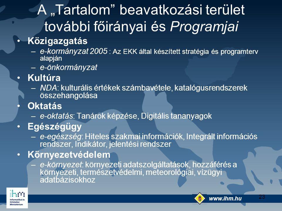 """A """"Tartalom beavatkozási terület további főirányai és Programjai"""