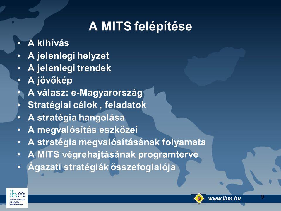 A MITS felépítése A kihívás A jelenlegi helyzet A jelenlegi trendek