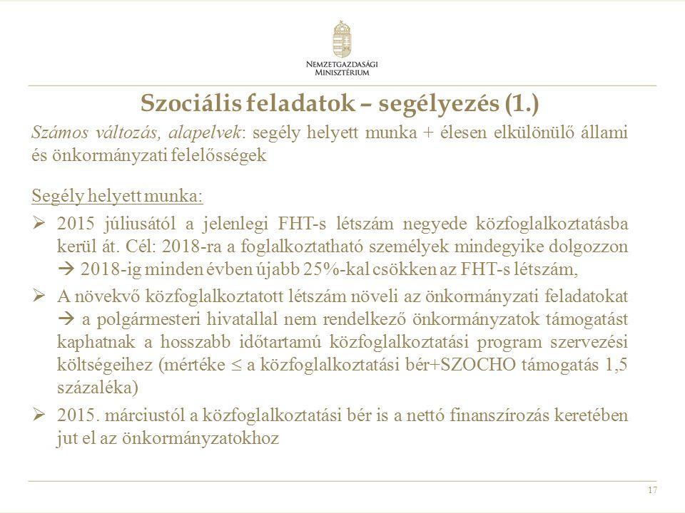 Szociális feladatok – segélyezés (1.)