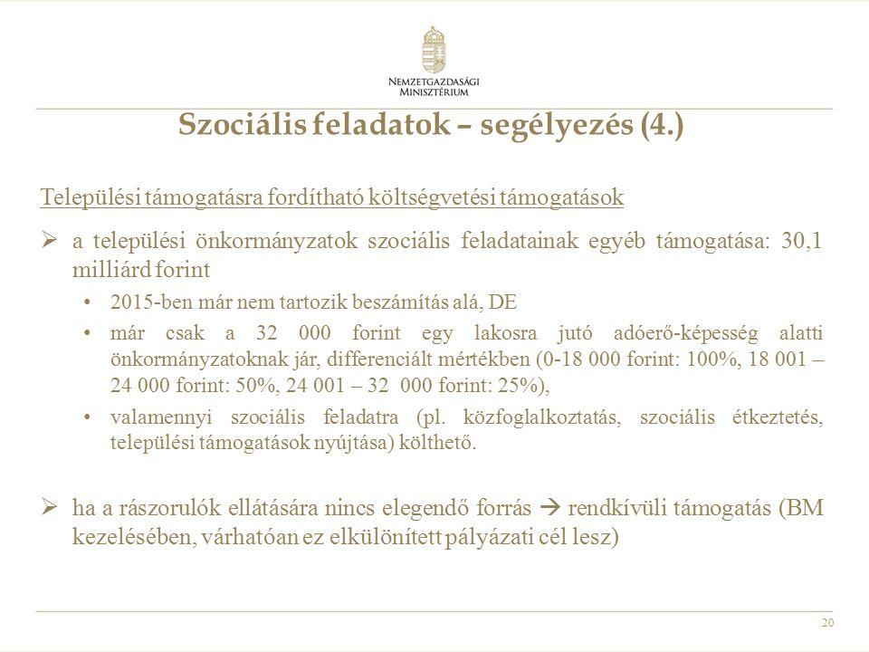 Szociális feladatok – segélyezés (4.)
