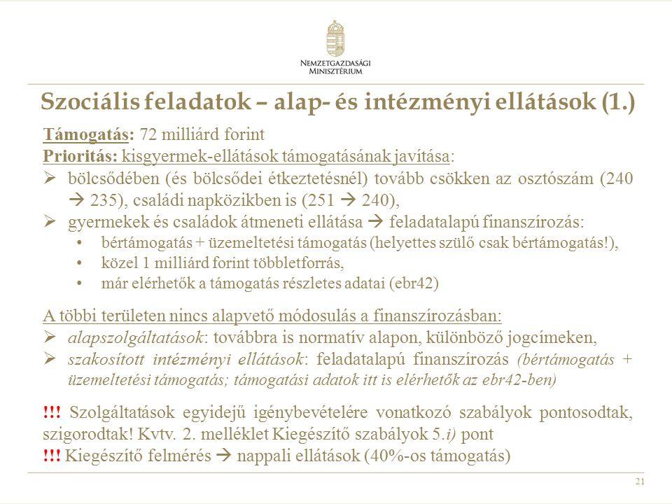 Szociális feladatok – alap- és intézményi ellátások (1.)