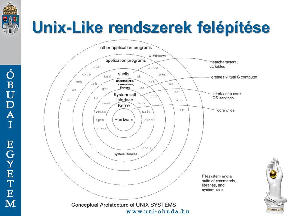 Unix-Like rendszerek felépítése