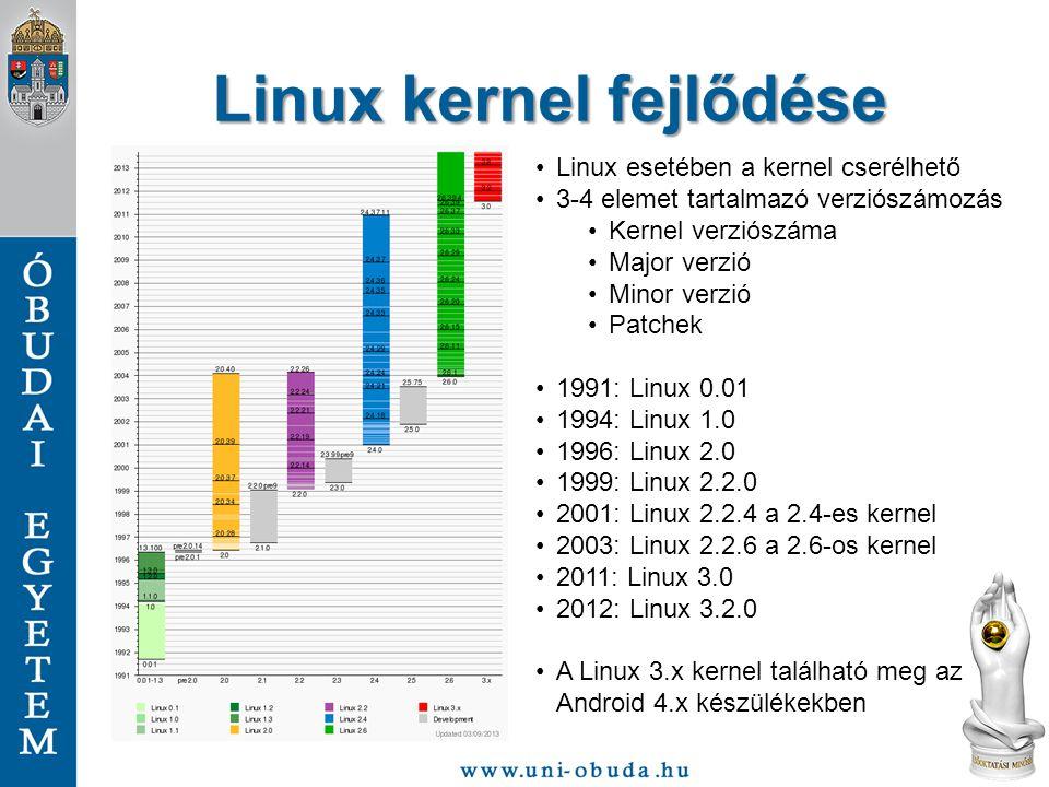 Linux kernel fejlődése