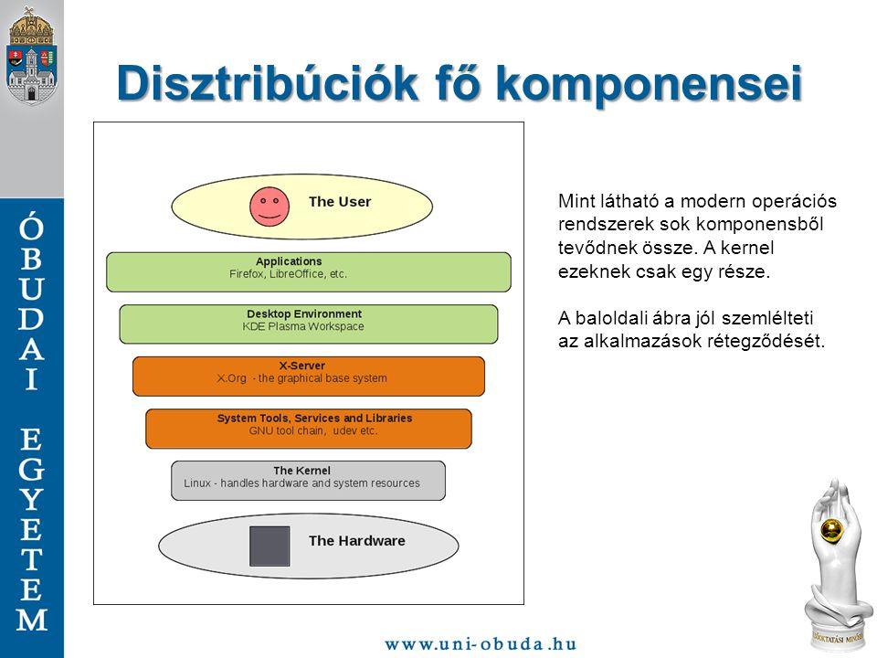 Disztribúciók fő komponensei