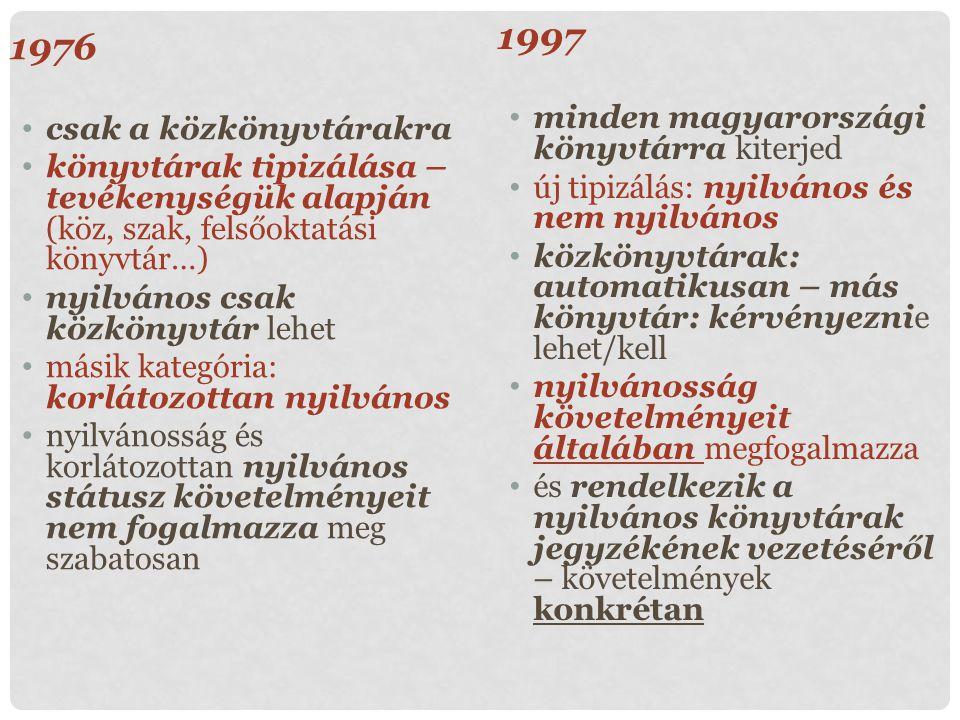 1997 1976 minden magyarországi könyvtárra kiterjed