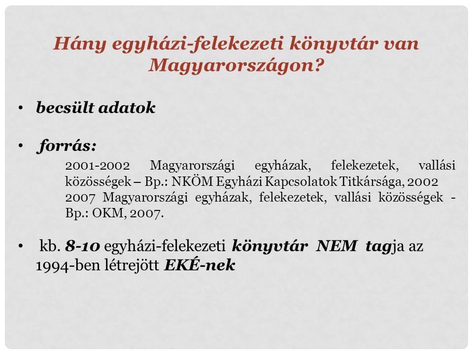 Hány egyházi-felekezeti könyvtár van Magyarországon
