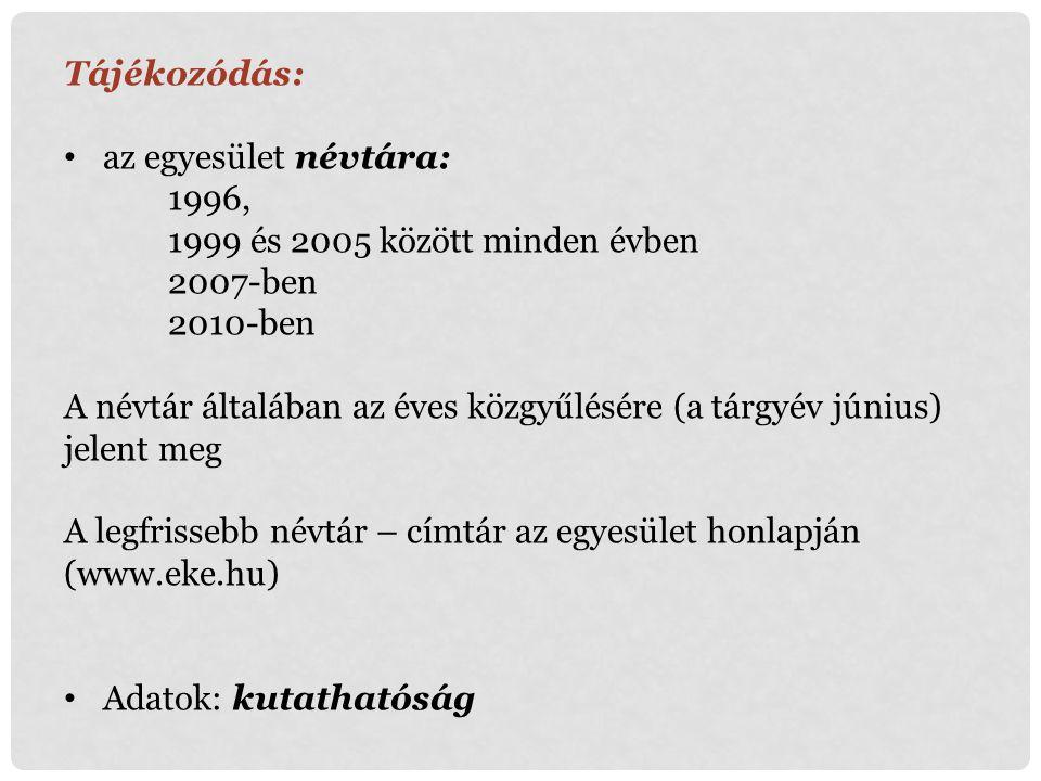 Tájékozódás: az egyesület névtára: 1996, 1999 és 2005 között minden évben. 2007-ben. 2010-ben.