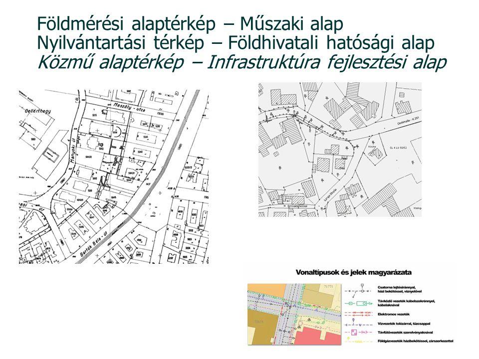 Földmérési alaptérkép – Műszaki alap Nyilvántartási térkép – Földhivatali hatósági alap Közmű alaptérkép – Infrastruktúra fejlesztési alap